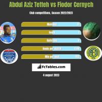 Abdul Aziz Tetteh vs Fiodor Cernych h2h player stats
