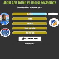 Abdul Aziz Tetteh vs Georgi Kostadinov h2h player stats
