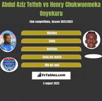 Abdul Aziz Tetteh vs Henry Chukwuemeka Onyekuru h2h player stats