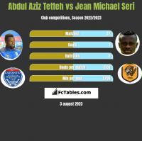 Abdul Aziz Tetteh vs Jean Michael Seri h2h player stats