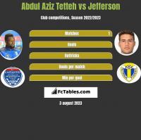 Abdul Aziz Tetteh vs Jefferson h2h player stats
