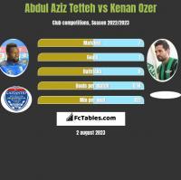 Abdul Aziz Tetteh vs Kenan Ozer h2h player stats