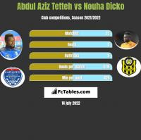 Abdul Aziz Tetteh vs Nouha Dicko h2h player stats