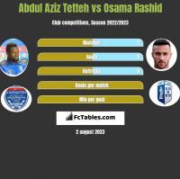 Abdul Aziz Tetteh vs Osama Rashid h2h player stats