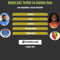 Abdul Aziz Tetteh vs Samba Sow h2h player stats
