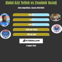 Abdul Aziz Tetteh vs Zvonimir Kozulj h2h player stats