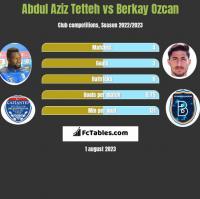 Abdul Aziz Tetteh vs Berkay Ozcan h2h player stats