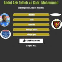 Abdul Aziz Tetteh vs Kadri Mohammed h2h player stats