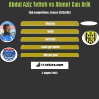 Abdul Aziz Tetteh vs Ahmet Can Arik h2h player stats