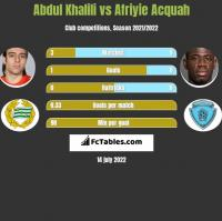Abdul Khalili vs Afriyie Acquah h2h player stats
