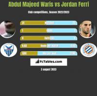 Abdul Majeed Waris vs Jordan Ferri h2h player stats