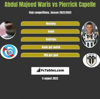 Abdul Majeed Waris vs Pierrick Capelle h2h player stats