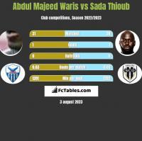 Abdul Majeed Waris vs Sada Thioub h2h player stats