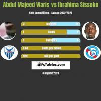 Abdul Majeed Waris vs Ibrahima Sissoko h2h player stats