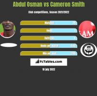 Abdul Osman vs Cameron Smith h2h player stats