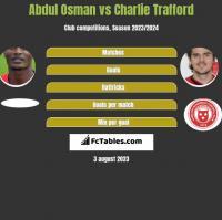 Abdul Osman vs Charlie Trafford h2h player stats