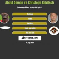 Abdul Osman vs Christoph Rabitsch h2h player stats