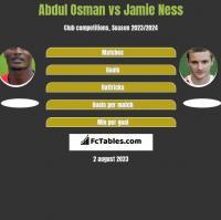 Abdul Osman vs Jamie Ness h2h player stats
