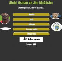 Abdul Osman vs Jim McAlister h2h player stats