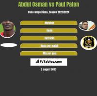 Abdul Osman vs Paul Paton h2h player stats