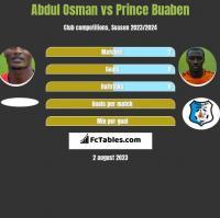 Abdul Osman vs Prince Buaben h2h player stats