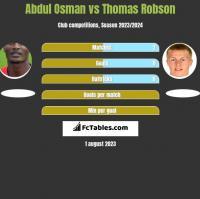 Abdul Osman vs Thomas Robson h2h player stats