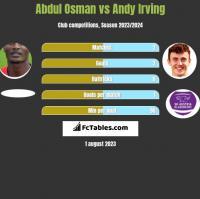 Abdul Osman vs Andy Irving h2h player stats