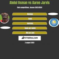 Abdul Osman vs Aaron Jarvis h2h player stats