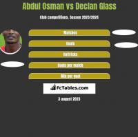 Abdul Osman vs Declan Glass h2h player stats