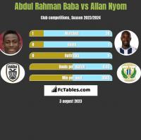 Abdul Rahman Baba vs Allan Nyom h2h player stats