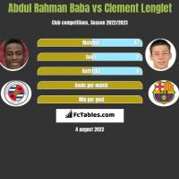 Abdul Baba vs Clement Lenglet h2h player stats