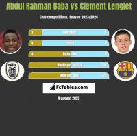 Abdul Rahman Baba vs Clement Lenglet h2h player stats