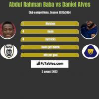 Abdul Rahman Baba vs Daniel Alves h2h player stats