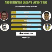 Abdul Baba vs Junior Firpo h2h player stats