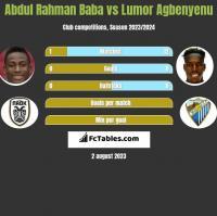 Abdul Rahman Baba vs Lumor Agbenyenu h2h player stats
