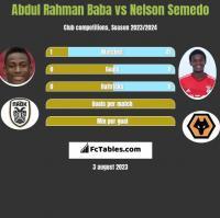Abdul Baba vs Nelson Semedo h2h player stats