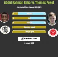 Abdul Rahman Baba vs Thomas Foket h2h player stats