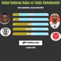 Abdul Rahman Baba vs Yunis Abdelhamid h2h player stats