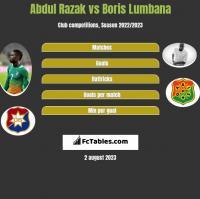Abdul Razak vs Boris Lumbana h2h player stats