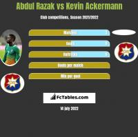 Abdul Razak vs Kevin Ackermann h2h player stats