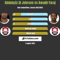 Abdulaziz Al Jebreen vs Awadh Faraj h2h player stats