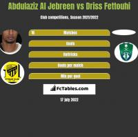 Abdulaziz Al Jebreen vs Driss Fettouhi h2h player stats