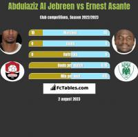Abdulaziz Al Jebreen vs Ernest Asante h2h player stats