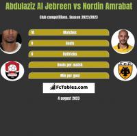 Abdulaziz Al Jebreen vs Nordin Amrabat h2h player stats