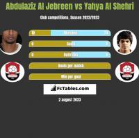 Abdulaziz Al Jebreen vs Yahya Al Shehri h2h player stats