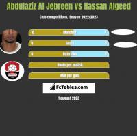 Abdulaziz Al Jebreen vs Hassan Algeed h2h player stats