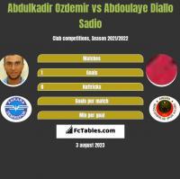 Abdulkadir Ozdemir vs Abdoulaye Diallo Sadio h2h player stats