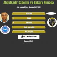 Abdulkadir Ozdemir vs Bakary Nimaga h2h player stats