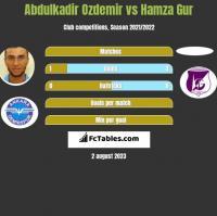 Abdulkadir Ozdemir vs Hamza Gur h2h player stats