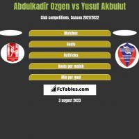 Abdulkadir Ozgen vs Yusuf Akbulut h2h player stats